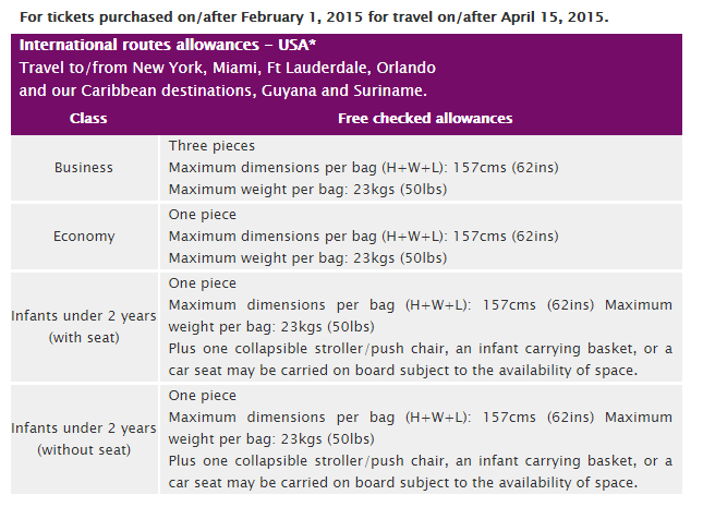 Caribbean Airlines Baggage Fees 2015