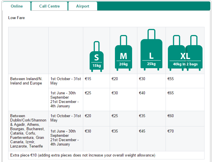 AER LINGUS BAGGAGE FEES 2016 - Airline-Baggage-Fees.com