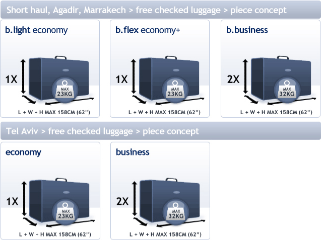 brussels airlines baggage fees 2012 airline baggage fees com