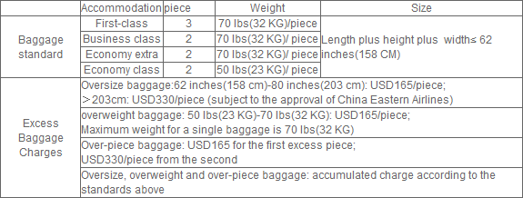 China Eastern Airlines Baggage Fees 2015 Airline Baggage