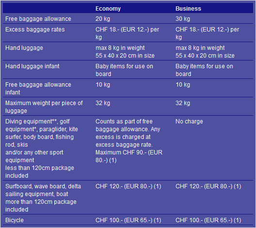 EDELWEISS AIR BAGGAGE FEES 2011 - Airline-Baggage-Fees.com
