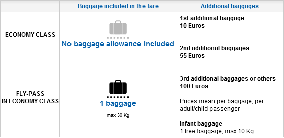 AIR ITALY BAGGAGE FEES 2012 - Airline-Baggage-Fees.com